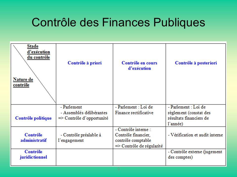 Contrôle des Finances Publiques 9