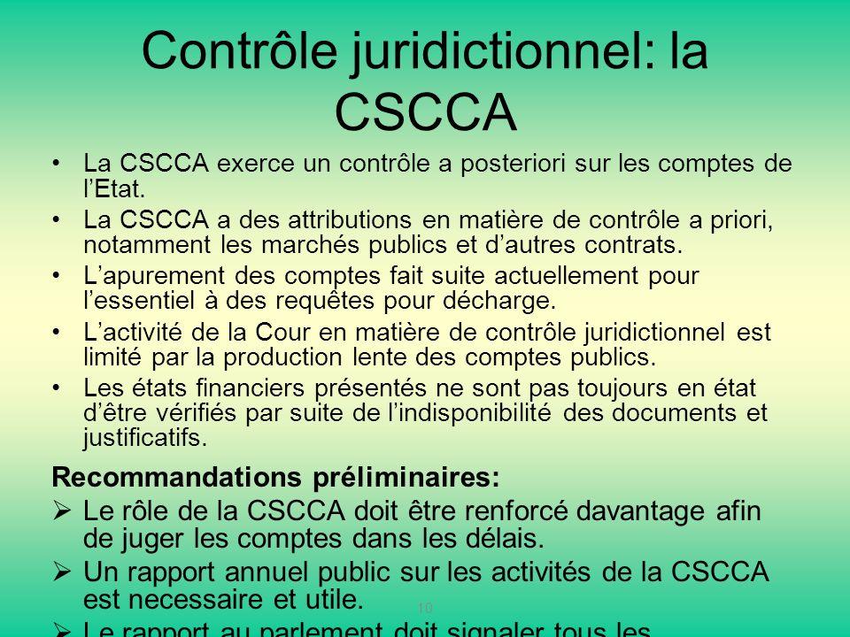 Contrôle juridictionnel: la CSCCA La CSCCA exerce un contrôle a posteriori sur les comptes de lEtat. La CSCCA a des attributions en matière de contrôl