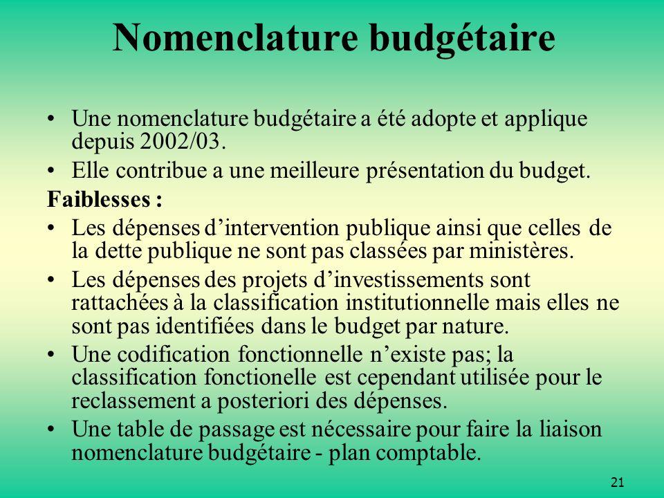 21 Nomenclature budgétaire Une nomenclature budgétaire a été adopte et applique depuis 2002/03. Elle contribue a une meilleure présentation du budget.