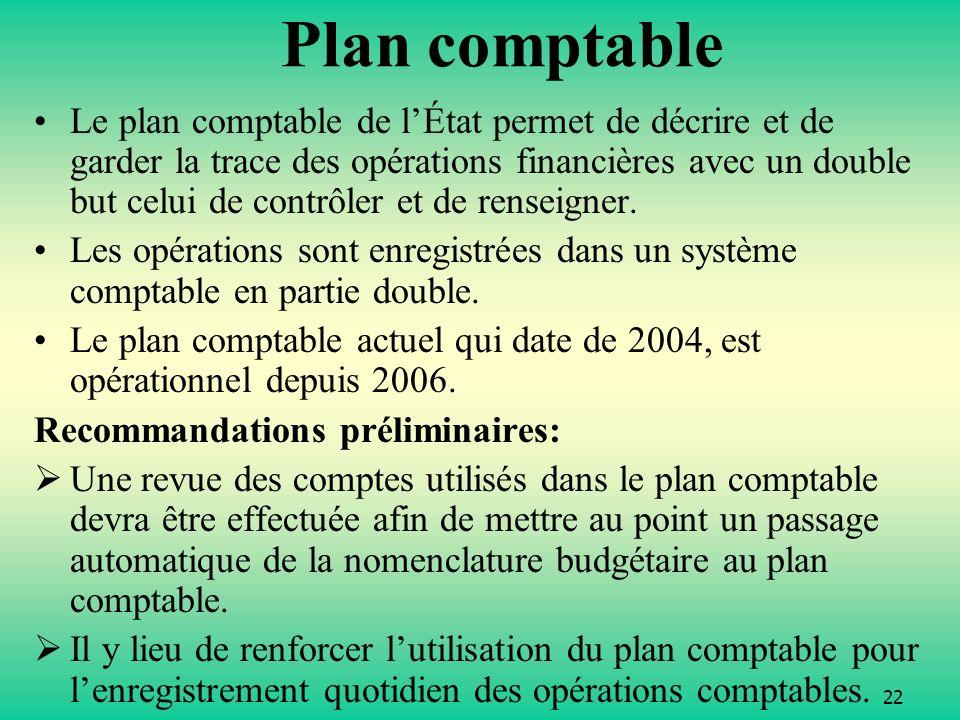 22 Plan comptable Le plan comptable de lÉtat permet de décrire et de garder la trace des opérations financières avec un double but celui de contrôler et de renseigner.