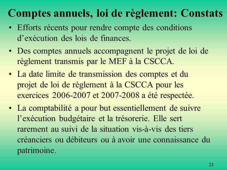 23 Comptes annuels, loi de règlement: Constats Efforts récents pour rendre compte des conditions dexécution des lois de finances. Des comptes annuels