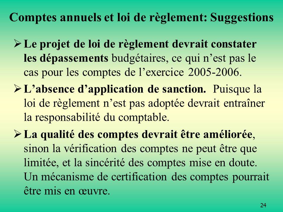 24 Comptes annuels et loi de règlement: Suggestions Le projet de loi de règlement devrait constater les dépassements budgétaires, ce qui nest pas le cas pour les comptes de lexercice 2005-2006.