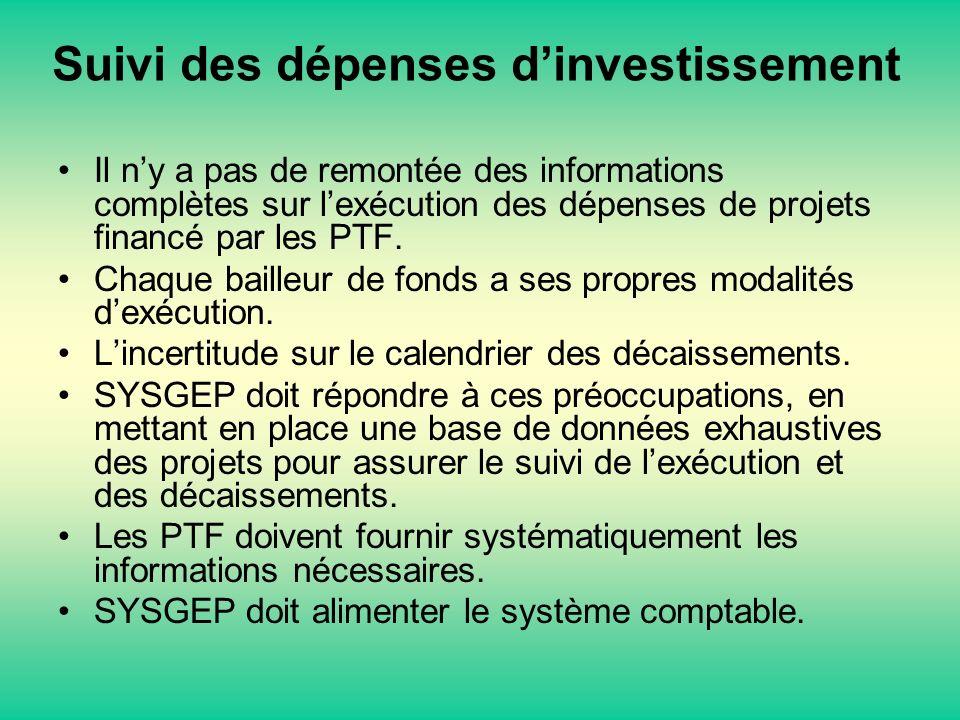 Suivi des dépenses dinvestissement Il ny a pas de remontée des informations complètes sur lexécution des dépenses de projets financé par les PTF. Chaq