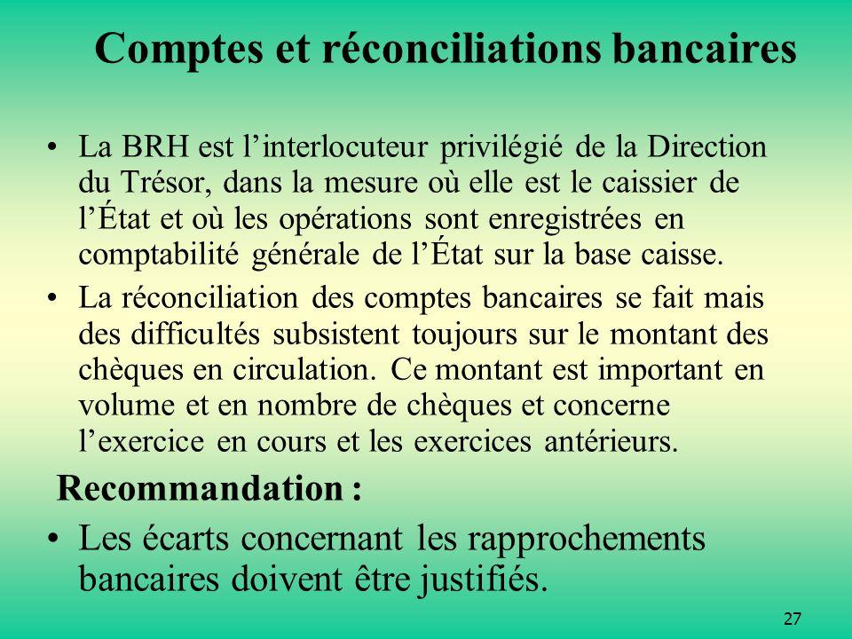 27 Comptes et réconciliations bancaires La BRH est linterlocuteur privilégié de la Direction du Trésor, dans la mesure où elle est le caissier de lÉtat et où les opérations sont enregistrées en comptabilité générale de lÉtat sur la base caisse.