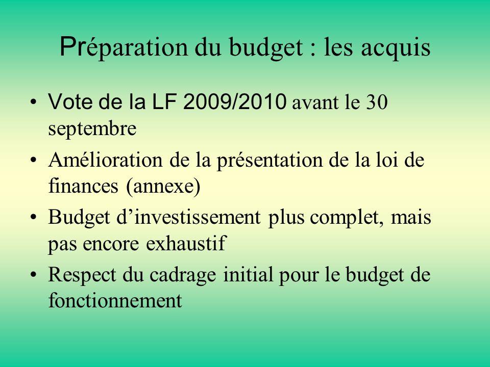 Pr éparation du budget : les acquis Vote de la LF 2009/2010 avant le 30 septembre Amélioration de la présentation de la loi de finances (annexe) Budget dinvestissement plus complet, mais pas encore exhaustif Respect du cadrage initial pour le budget de fonctionnement