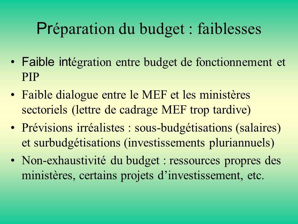 Pr éparation du budget : faiblesses Faible int égration entre budget de fonctionnement et PIP Faible dialogue entre le MEF et les ministères sectoriels (lettre de cadrage MEF trop tardive) Prévisions irréalistes : sous-budgétisations (salaires) et surbudgétisations (investissements pluriannuels) Non-exhaustivité du budget : ressources propres des ministères, certains projets dinvestissement, etc.