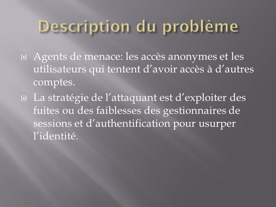 Agents de menace: les accès anonymes et les utilisateurs qui tentent davoir accès à dautres comptes. La stratégie de lattaquant est dexploiter des fui