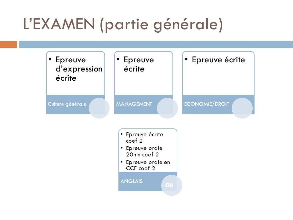 LEXAMEN (partie générale) Epreuve dexpression écrite Culture générale Epreuve écrite MANAGEMENT Epreuve écrite ECONOMIE/DROIT Epreuve écrite coef 2 Ep