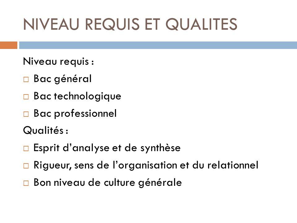 NIVEAU REQUIS ET QUALITES Niveau requis : Bac général Bac technologique Bac professionnel Qualités : Esprit danalyse et de synthèse Rigueur, sens de l