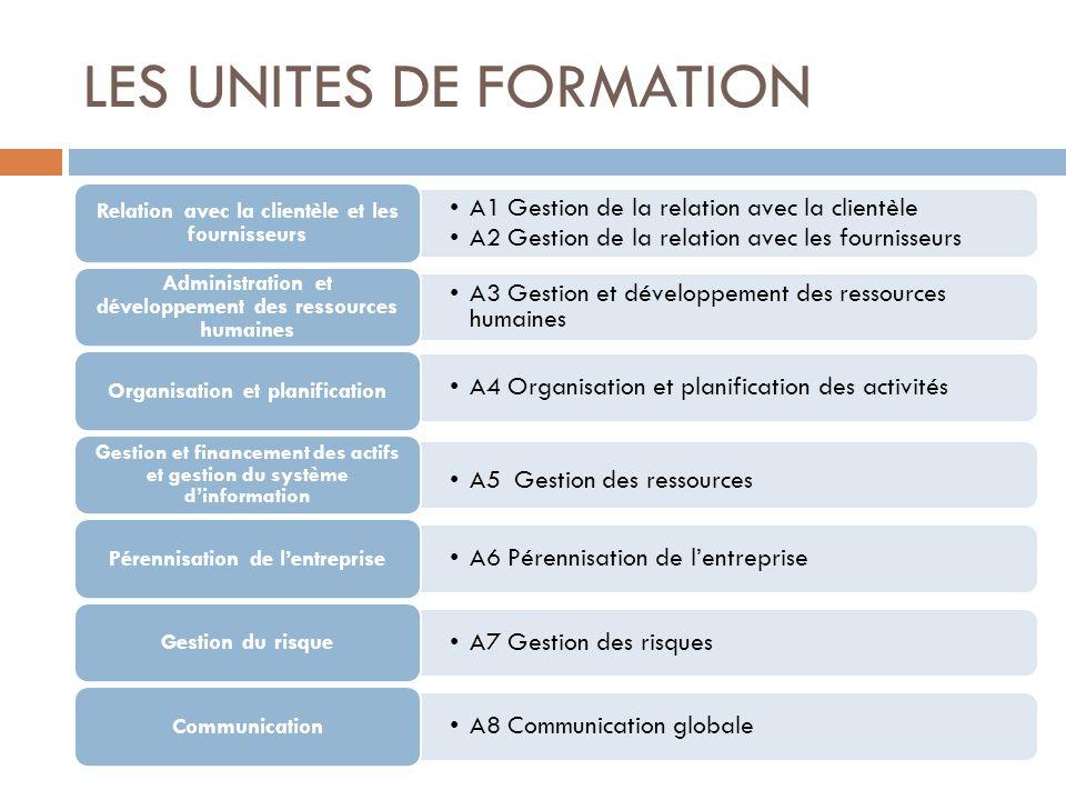 LES UNITES DE FORMATION A1 Gestion de la relation avec la clientèle A2 Gestion de la relation avec les fournisseurs Relation avec la clientèle et les
