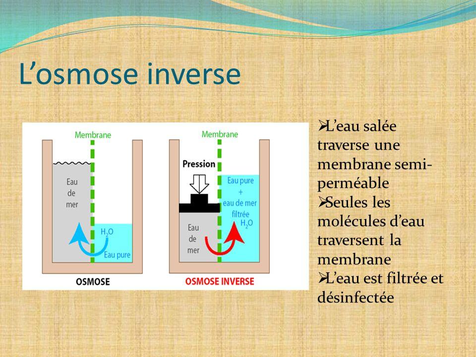 Losmose inverse Leau salée traverse une membrane semi- perméable Seules les molécules deau traversent la membrane Leau est filtrée et désinfectée