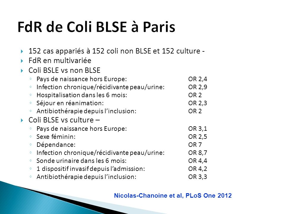 152 cas appariés à 152 coli non BLSE et 152 culture - FdR en multivariée Coli BSLE vs non BLSE Pays de naissance hors Europe: OR 2,4 Infection chroniq