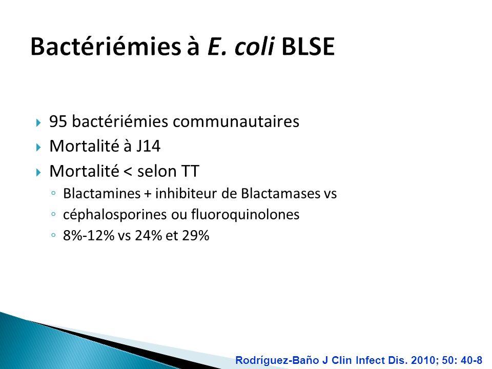 95 bactériémies communautaires Mortalité à J14 Mortalité < selon TT Blactamines + inhibiteur de Blactamases vs céphalosporines ou fluoroquinolones 8%-12% vs 24% et 29% Rodríguez-Baño J Clin Infect Dis.