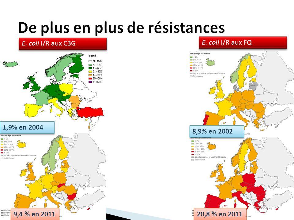 1,9% en 2004 9,4 % en 2011 8,9% en 2002 20,8 % en 2011 E. coli I/R aux C3G E. coli I/R aux FQ