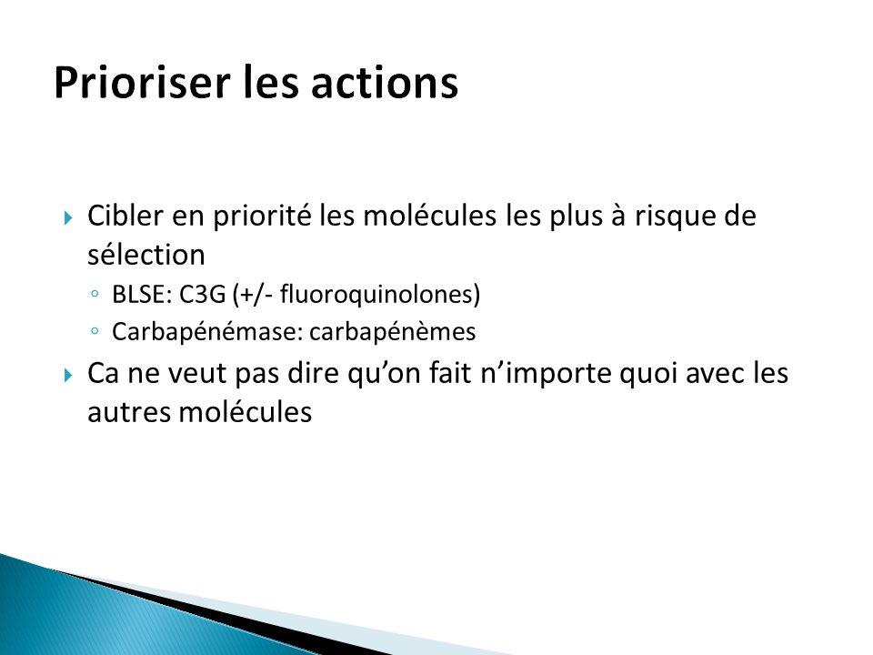 Cibler en priorité les molécules les plus à risque de sélection BLSE: C3G (+/- fluoroquinolones) Carbapénémase: carbapénèmes Ca ne veut pas dire quon fait nimporte quoi avec les autres molécules