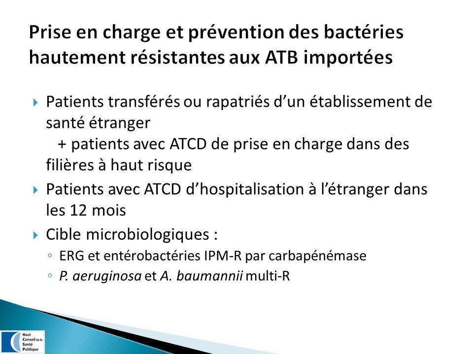 Patients transférés ou rapatriés dun établissement de santé étranger + patients avec ATCD de prise en charge dans des filières à haut risque Patients avec ATCD dhospitalisation à létranger dans les 12 mois Cible microbiologiques : ERG et entérobactéries IPM-R par carbapénémase P.
