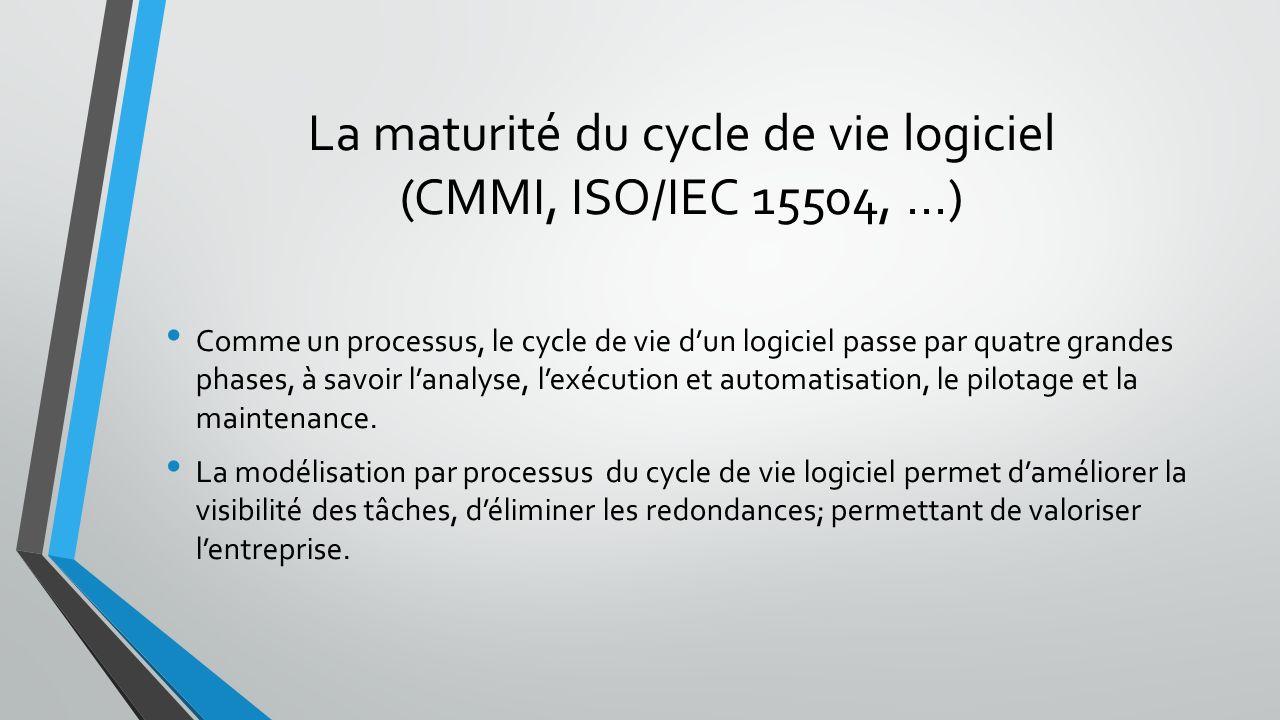 La maturité du cycle de vie logiciel (CMMI, ISO/IEC 15504,...) Comme un processus, le cycle de vie dun logiciel passe par quatre grandes phases, à savoir lanalyse, lexécution et automatisation, le pilotage et la maintenance.