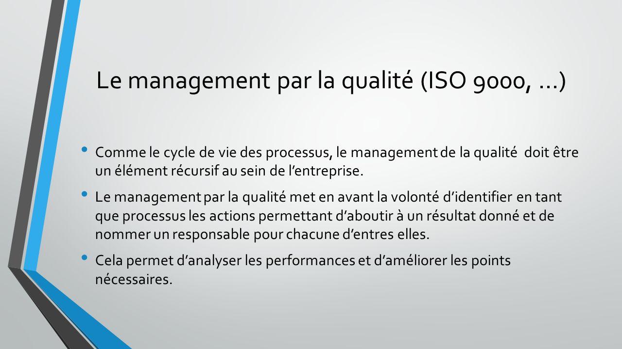 Le management par la qualité (ISO 9000,...) Comme le cycle de vie des processus, le management de la qualité doit être un élément récursif au sein de lentreprise.