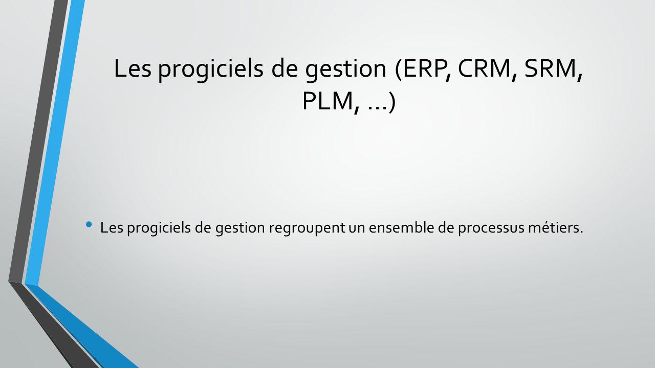 Les progiciels de gestion (ERP, CRM, SRM, PLM,...) Les progiciels de gestion regroupent un ensemble de processus métiers.