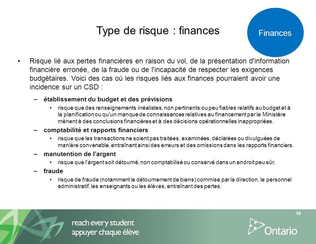Type de risque : finances Risque lié aux pertes financières en raison du vol, de la présentation d'information financière erronée, de la fraude ou de