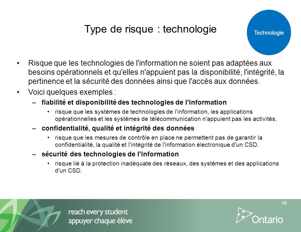 Type de risque : technologie Risque que les technologies de l'information ne soient pas adaptées aux besoins opérationnels et qu'elles n'appuient pas