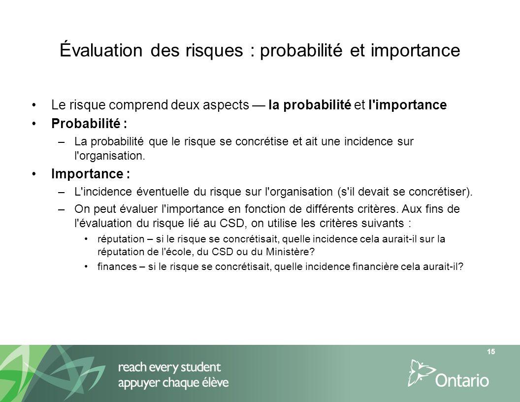 Évaluation des risques : probabilité et importance Le risque comprend deux aspects la probabilité et l'importance Probabilité : –La probabilité que le