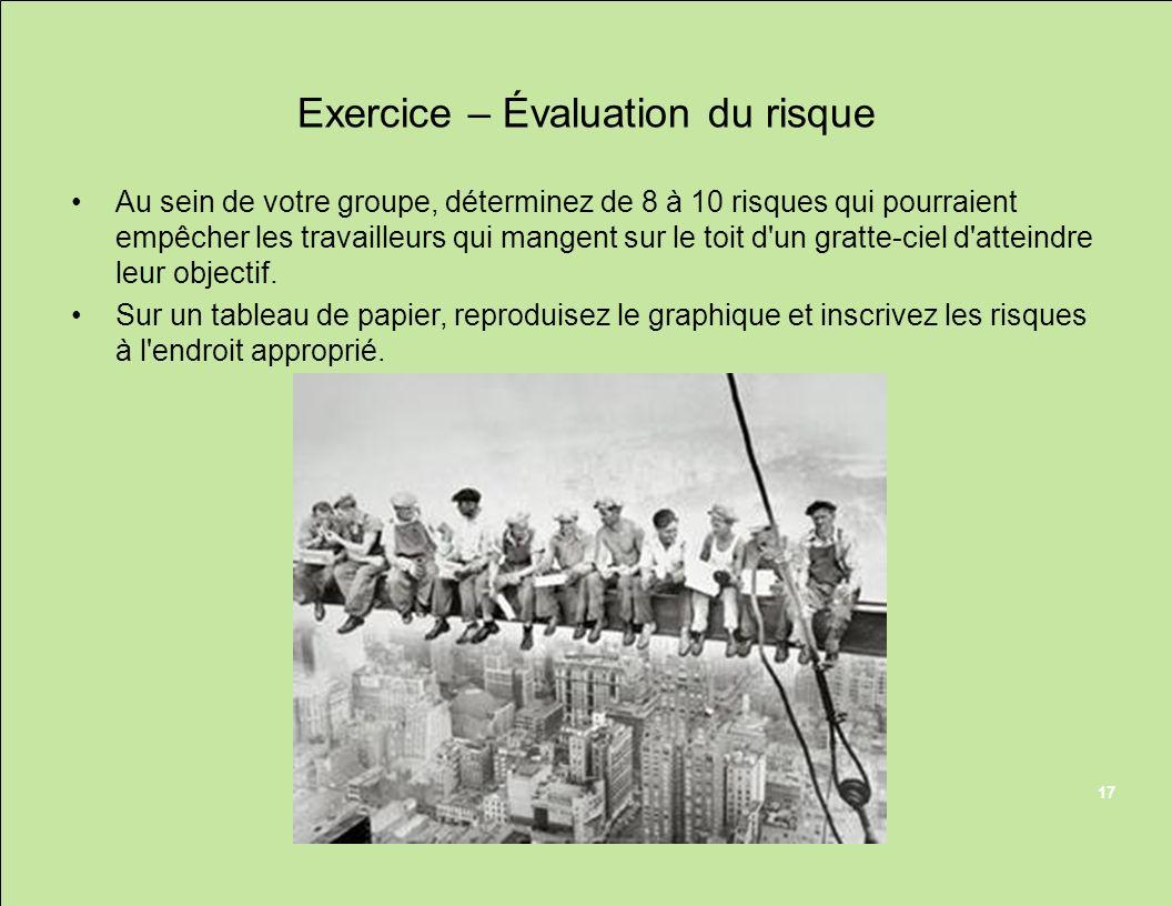 Exercice – Évaluation du risque 17 Au sein de votre groupe, déterminez de 8 à 10 risques qui pourraient empêcher les travailleurs qui mangent sur le t