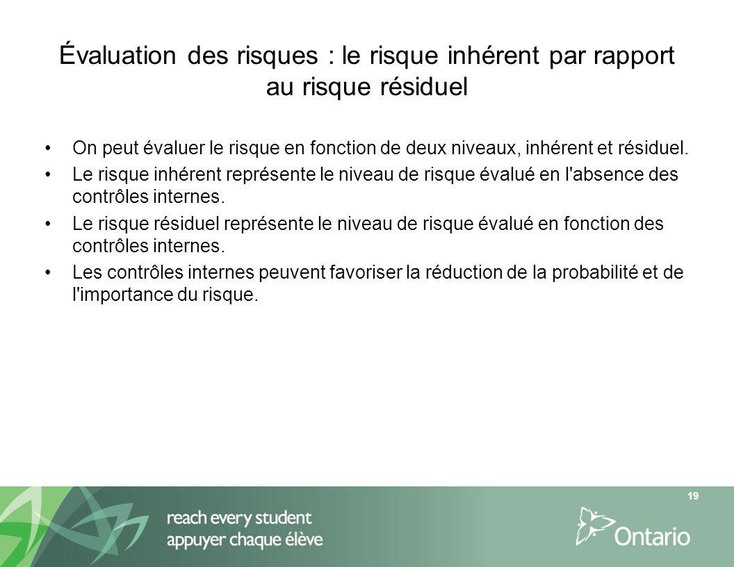 Évaluation des risques : le risque inhérent par rapport au risque résiduel 19 On peut évaluer le risque en fonction de deux niveaux, inhérent et résid