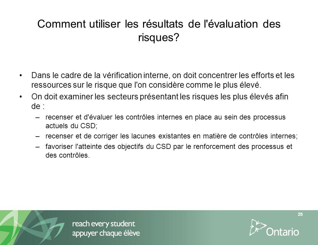 Comment utiliser les résultats de l'évaluation des risques? 25 Dans le cadre de la vérification interne, on doit concentrer les efforts et les ressour