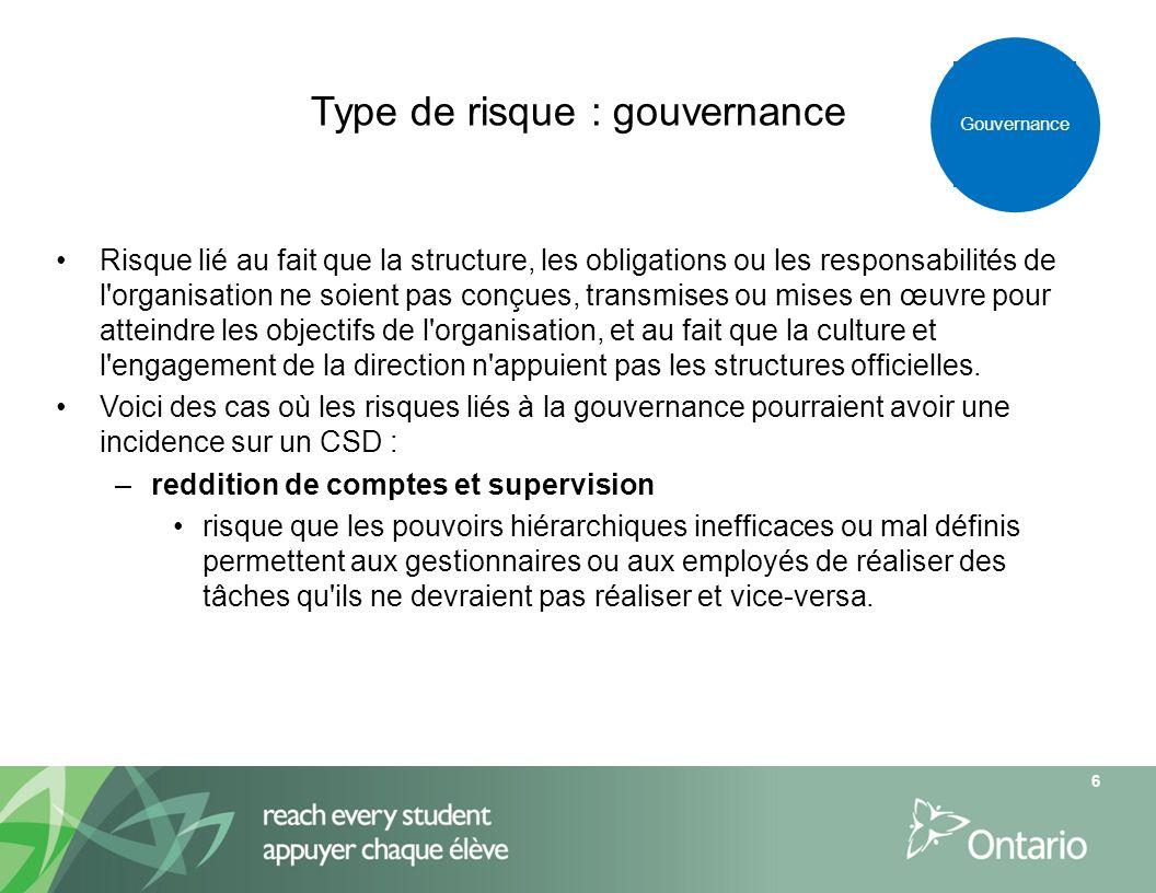Type de risque : gouvernance Gouvernance Risque lié au fait que la structure, les obligations ou les responsabilités de l'organisation ne soient pas c