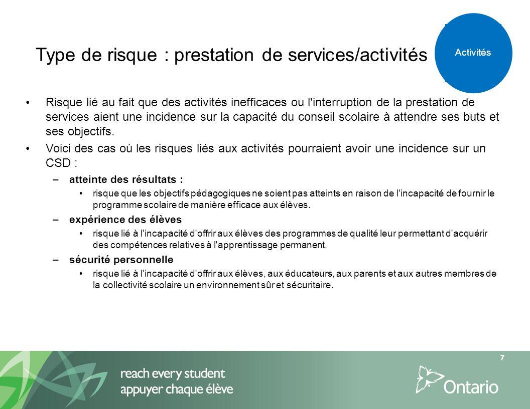Type de risque : prestation de services/activités Risque lié au fait que des activités inefficaces ou l'interruption de la prestation de services aien