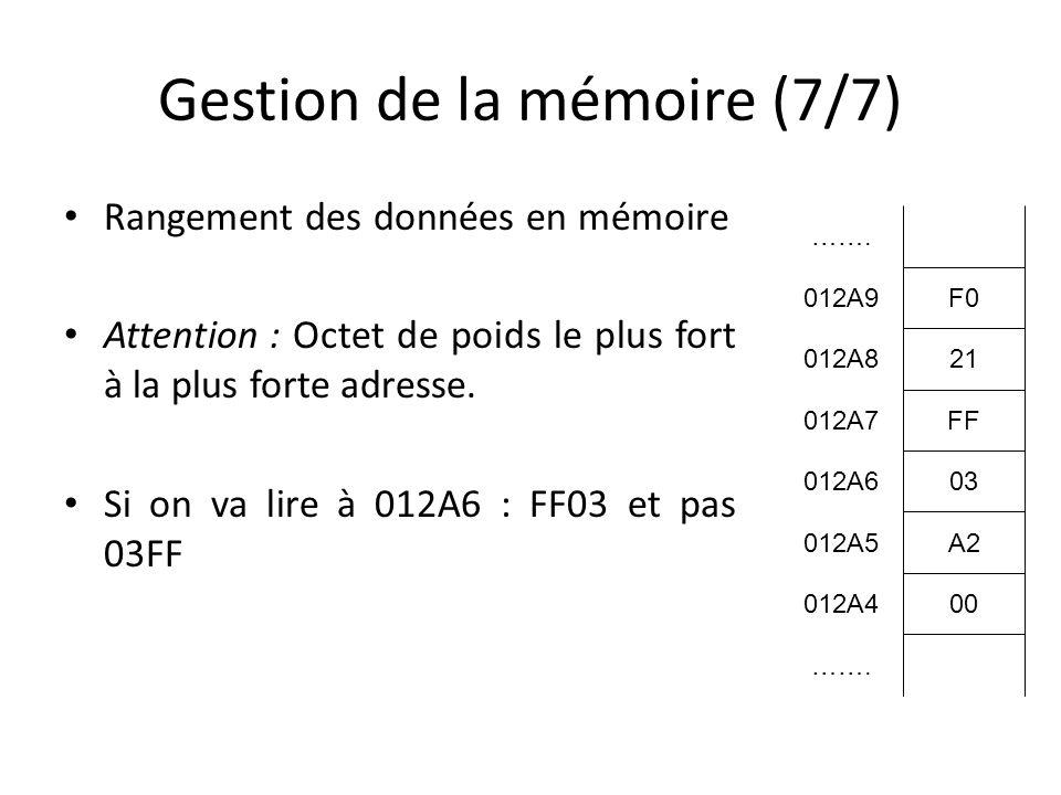 Gestion de la mémoire (7/7) Rangement des données en mémoire Attention : Octet de poids le plus fort à la plus forte adresse. Si on va lire à 012A6 :