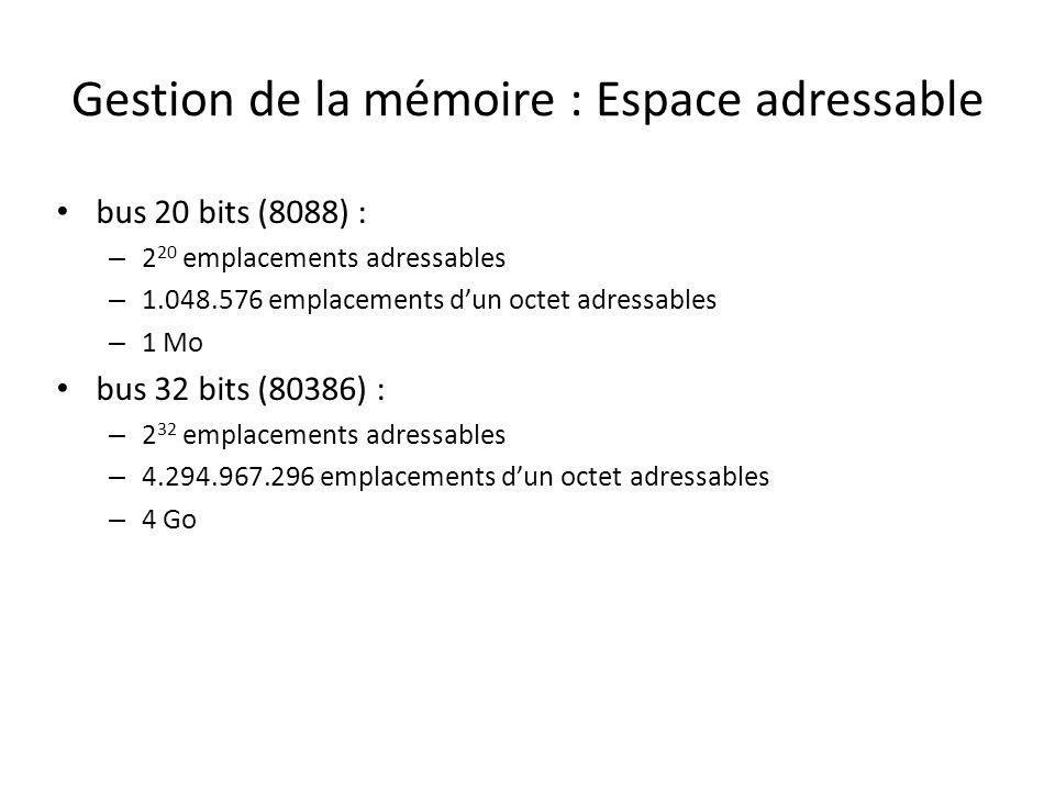 Gestion de la mémoire : Espace adressable bus 20 bits (8088) : – 2 20 emplacements adressables – 1.048.576 emplacements dun octet adressables – 1 Mo b