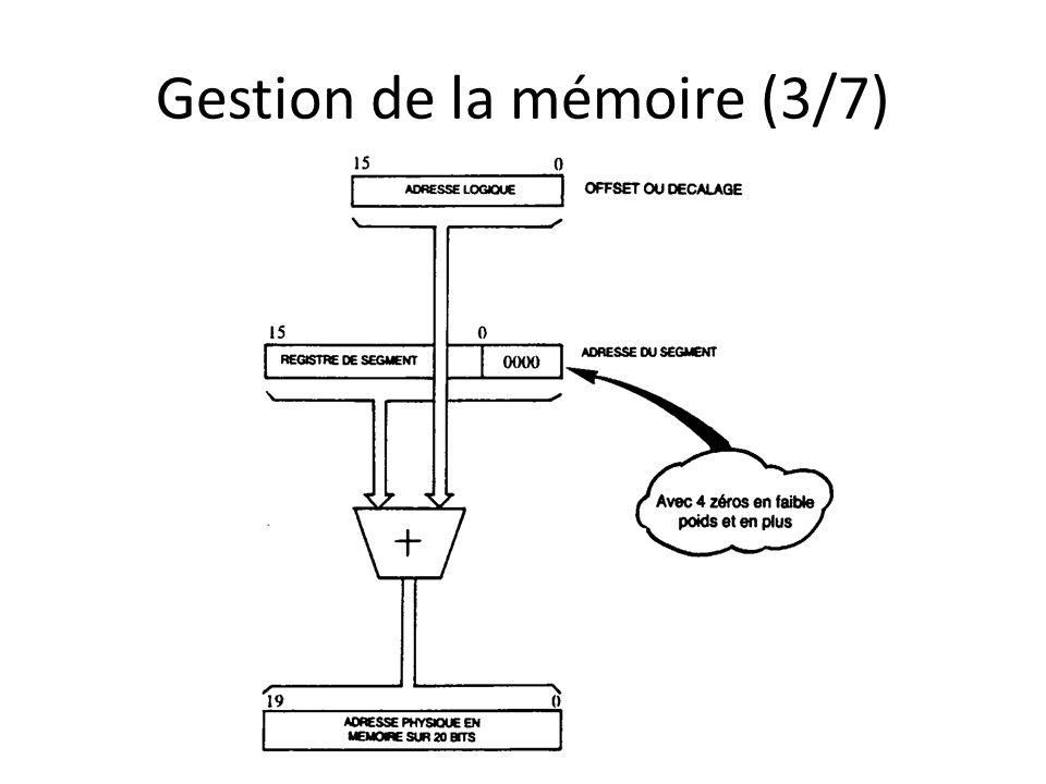 Gestion de la mémoire (3/7)