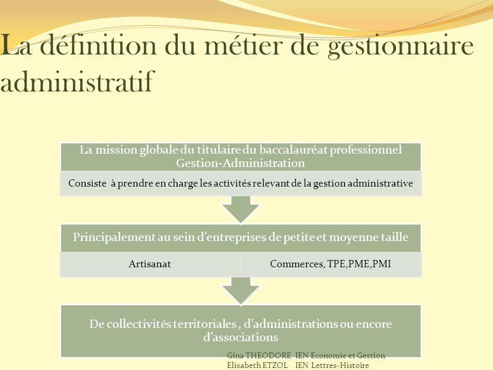 La définition du métier de gestionnaire administratif De collectivités territoriales, dadministrations ou encore dassociations Principalement au sein