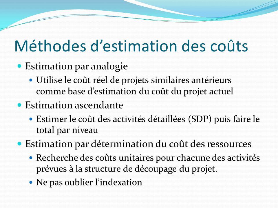 Méthodes destimation des coûts Estimation par analogie Utilise le coût réel de projets similaires antérieurs comme base destimation du coût du projet