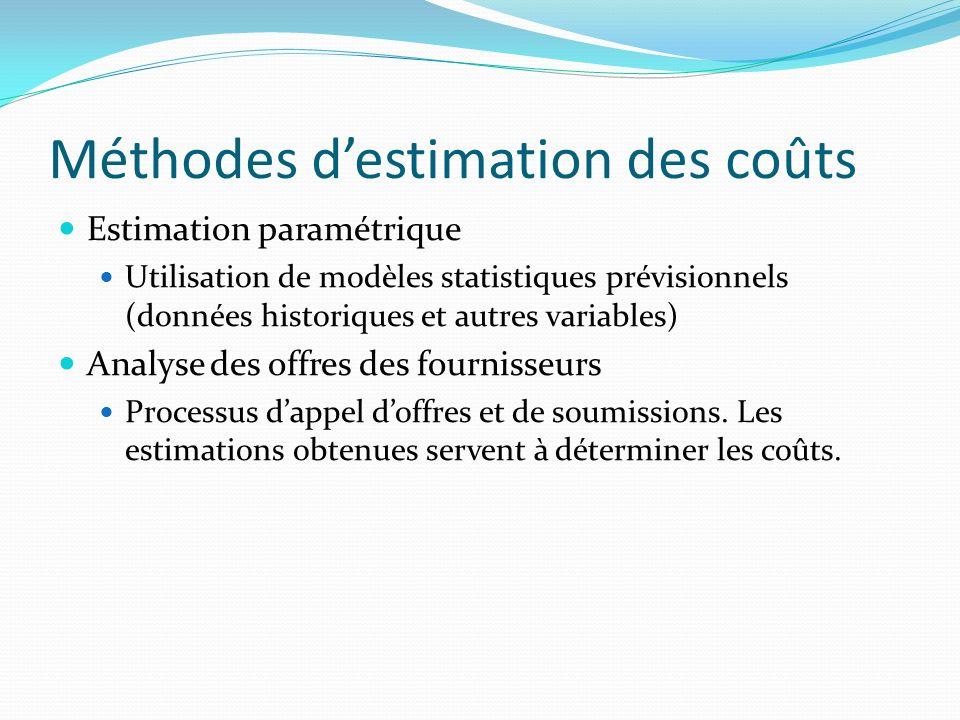 Méthodes destimation des coûts Estimation paramétrique Utilisation de modèles statistiques prévisionnels (données historiques et autres variables) Ana