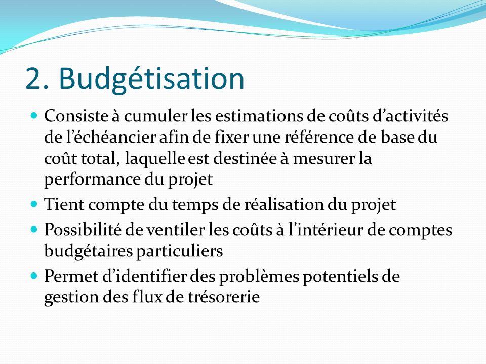 2. Budgétisation Consiste à cumuler les estimations de coûts dactivités de léchéancier afin de fixer une référence de base du coût total, laquelle est