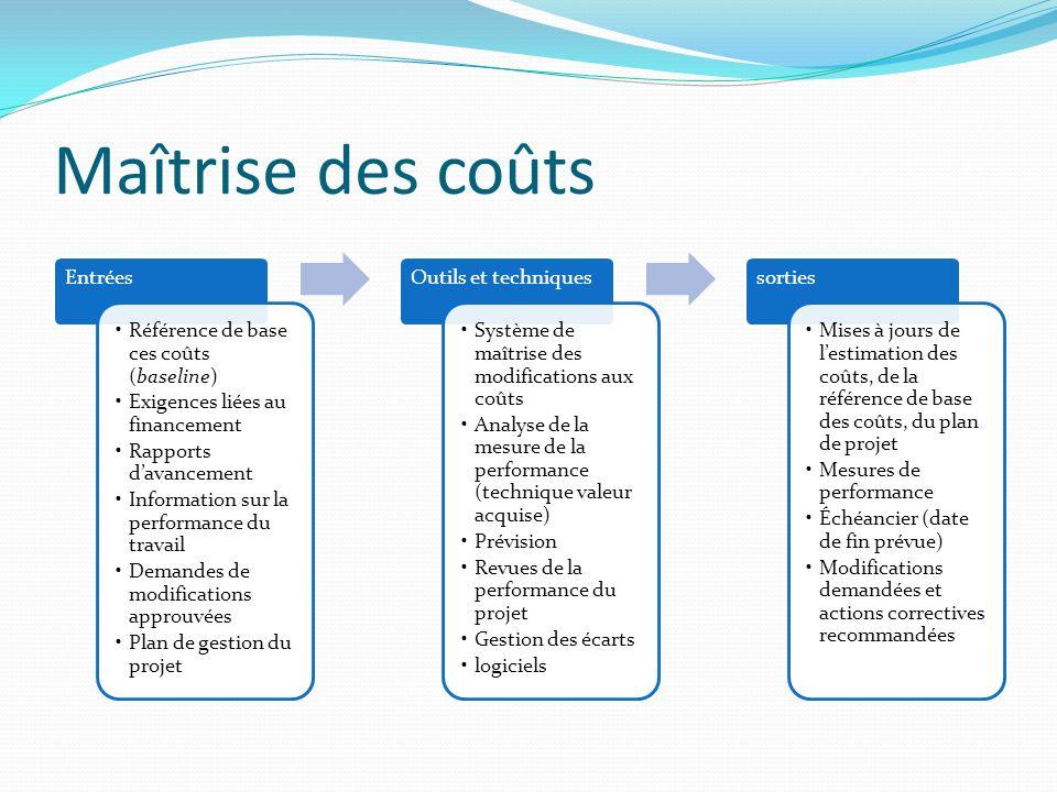 Maîtrise des coûts Entrées Référence de base ces coûts (baseline) Exigences liées au financement Rapports davancement Information sur la performance d