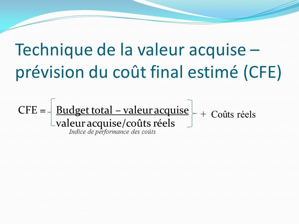 Technique de la valeur acquise – prévision du coût final estimé (CFE) CFE = Budget total – valeur acquise valeur acquise/coûts réels + Coûts réels Ind