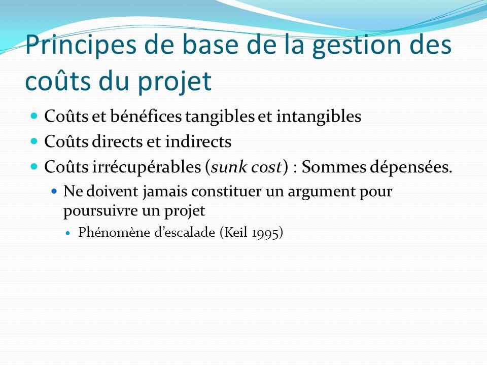 Principes de base de la gestion des coûts du projet Coûts et bénéfices tangibles et intangibles Coûts directs et indirects Coûts irrécupérables (sunk