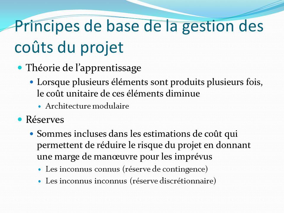 Principes de base de la gestion des coûts du projet Théorie de lapprentissage Lorsque plusieurs éléments sont produits plusieurs fois, le coût unitair