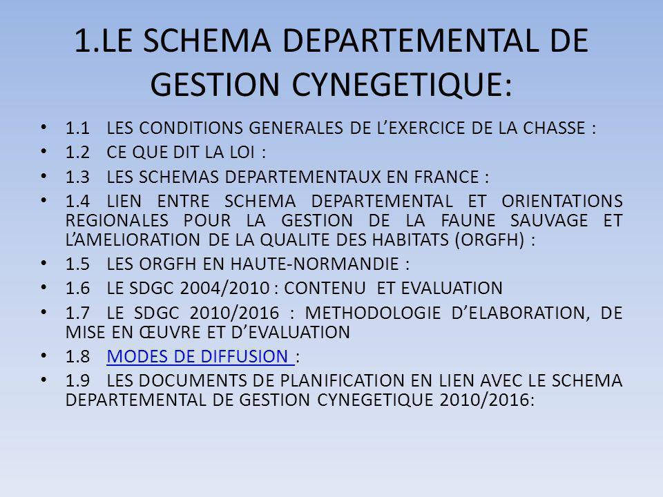 1.LE SCHEMA DEPARTEMENTAL DE GESTION CYNEGETIQUE: 1.1LES CONDITIONS GENERALES DE LEXERCICE DE LA CHASSE : 1.2CE QUE DIT LA LOI : 1.3LES SCHEMAS DEPARTEMENTAUX EN FRANCE : 1.4LIEN ENTRE SCHEMA DEPARTEMENTAL ET ORIENTATIONS REGIONALES POUR LA GESTION DE LA FAUNE SAUVAGE ET LAMELIORATION DE LA QUALITE DES HABITATS (ORGFH) : 1.5LES ORGFH EN HAUTE-NORMANDIE : 1.6LE SDGC 2004/2010 : CONTENU ET EVALUATION 1.7LE SDGC 2010/2016 : METHODOLOGIE DELABORATION, DE MISE EN ŒUVRE ET DEVALUATION 1.8MODES DE DIFFUSION :MODES DE DIFFUSION 1.9LES DOCUMENTS DE PLANIFICATION EN LIEN AVEC LE SCHEMA DEPARTEMENTAL DE GESTION CYNEGETIQUE 2010/2016: