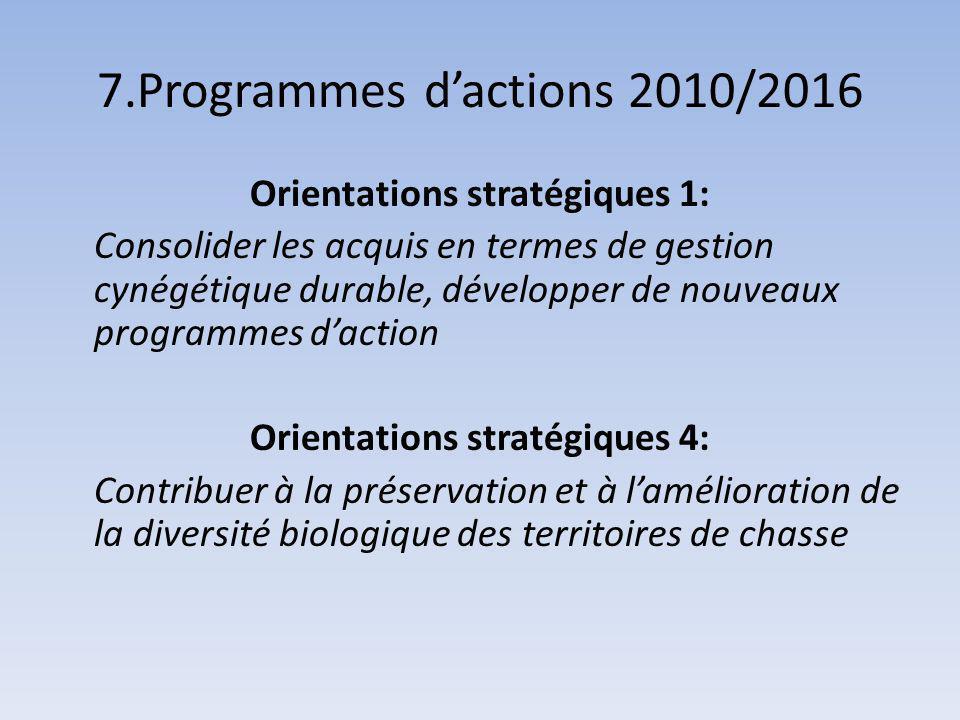 7.Programmes dactions 2010/2016 Orientations stratégiques 1: Consolider les acquis en termes de gestion cynégétique durable, développer de nouveaux programmes daction Orientations stratégiques 4: Contribuer à la préservation et à lamélioration de la diversité biologique des territoires de chasse
