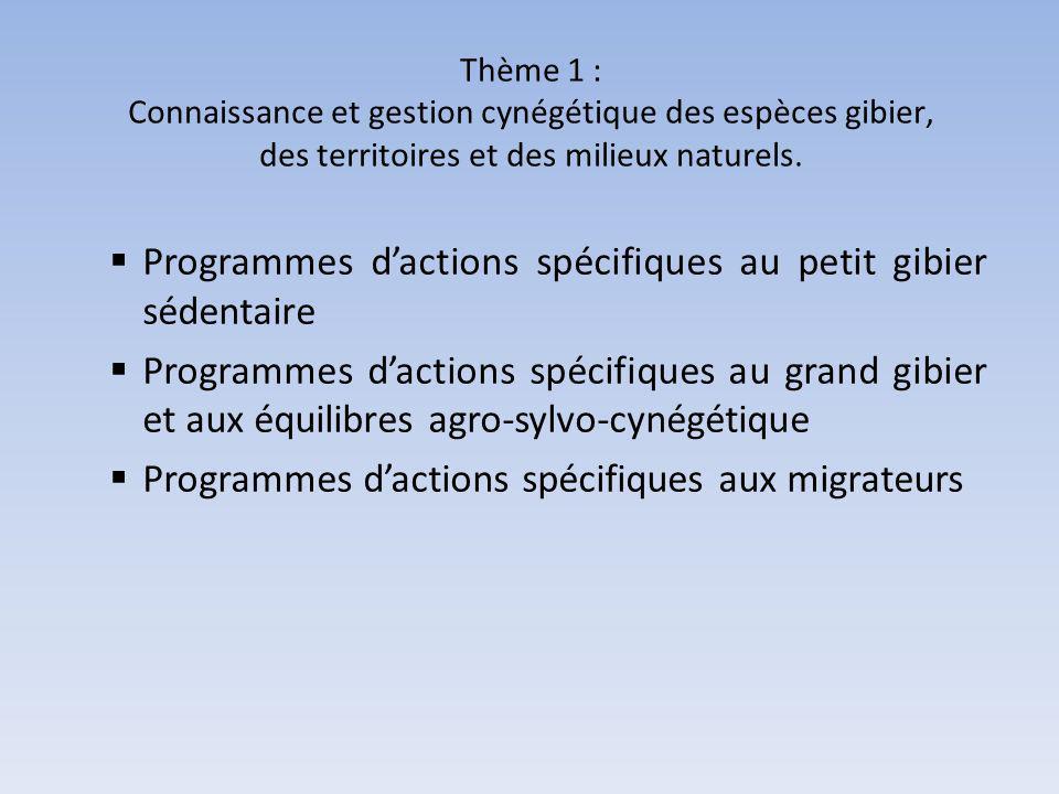 Thème 1 : Connaissance et gestion cynégétique des espèces gibier, des territoires et des milieux naturels.
