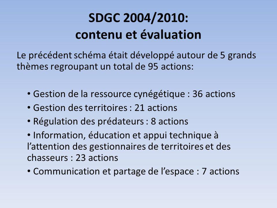 SDGC 2004/2010: contenu et évaluation Les actions prévues ont été réalisées à 72%, soit 65 actions sur 86.