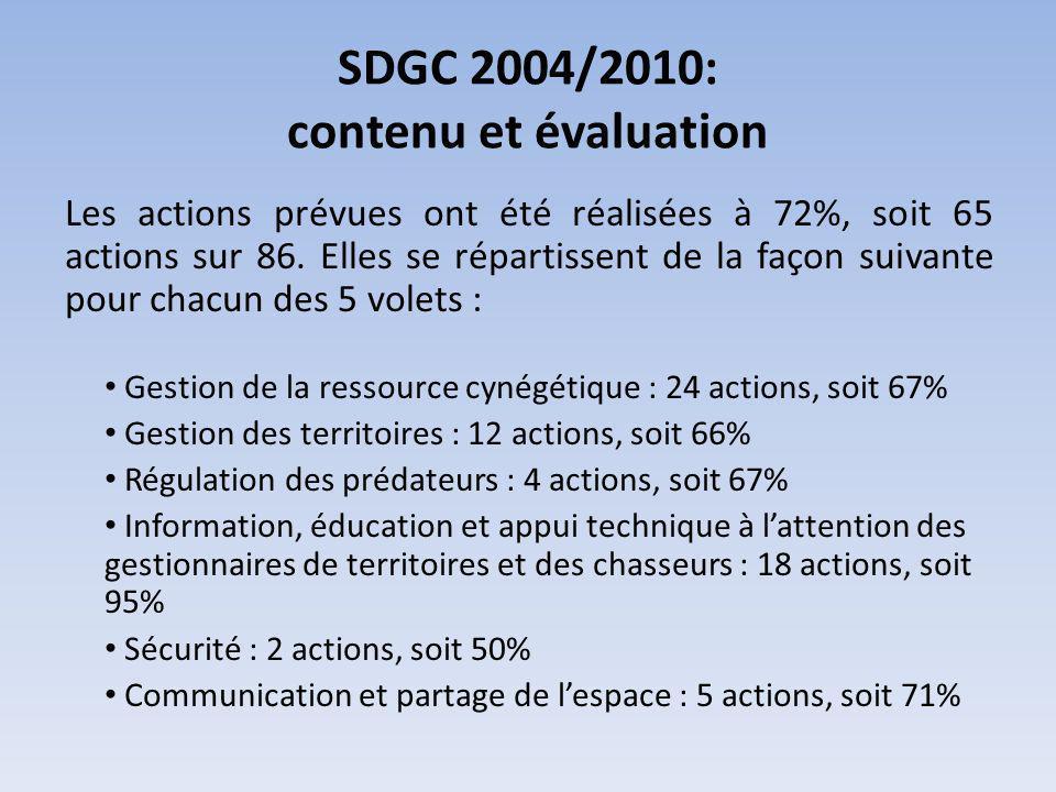 1.LE SCHEMA DEPARTEMENTAL DE GESTION CYNEGETIQUE: 1.1LES CONDITIONS GENERALES DE LEXERCICE DE LA CHASSE : 1.2CE QUE DIT LA LOI : 1.3LES SCHEMAS DEPARTEMENTAUX EN FRANCE : 1.4LIEN ENTRE SCHEMA DEPARTEMENTAL ET ORIENTATIONS REGIONALES POUR LA GESTION DE LA FAUNE SAUVAGE ET LAMELIORATION DE LA QUALITE DES HABITATS (ORGFH) : 1.5LES ORGFH EN HAUTE-NORMANDIE : 1.6LE SDGC 2004/2010 : CONTENU ET EVALUATION 1.7LE SDGC 2010/2016 : METHODOLOGIE DELABORATION, DE MISE EN ŒUVRE ET DEVALUATIONLE SDGC 2010/2016 : METHODOLOGIE DELABORATION, DE MISE EN ŒUVRE ET DEVALUATION 1.8MODES DE DIFFUSION : 1.9LES DOCUMENTS DE PLANIFICATION EN LIEN AVEC LE SCHEMA DEPARTEMENTAL DE GESTION CYNEGETIQUE 2010/2016: