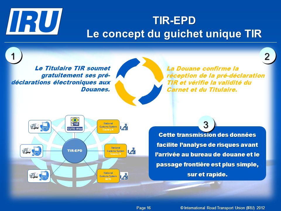 TIR-EPD Le concept du guichet unique TIR Le Titulaire TIR soumet gratuitement ses pré- déclarations électroniques aux Douanes. La Douane confirme la r