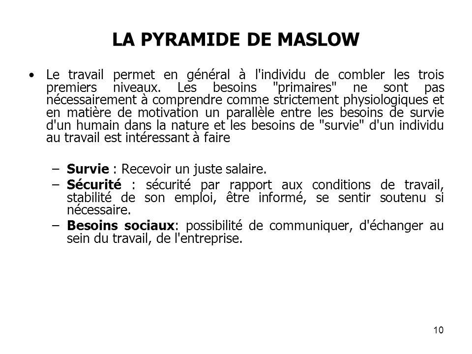 LA PYRAMIDE DE MASLOW Le travail permet en général à l'individu de combler les trois premiers niveaux. Les besoins