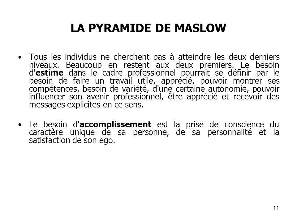 LA PYRAMIDE DE MASLOW Tous les individus ne cherchent pas à atteindre les deux derniers niveaux. Beaucoup en restent aux deux premiers. Le besoin d'es